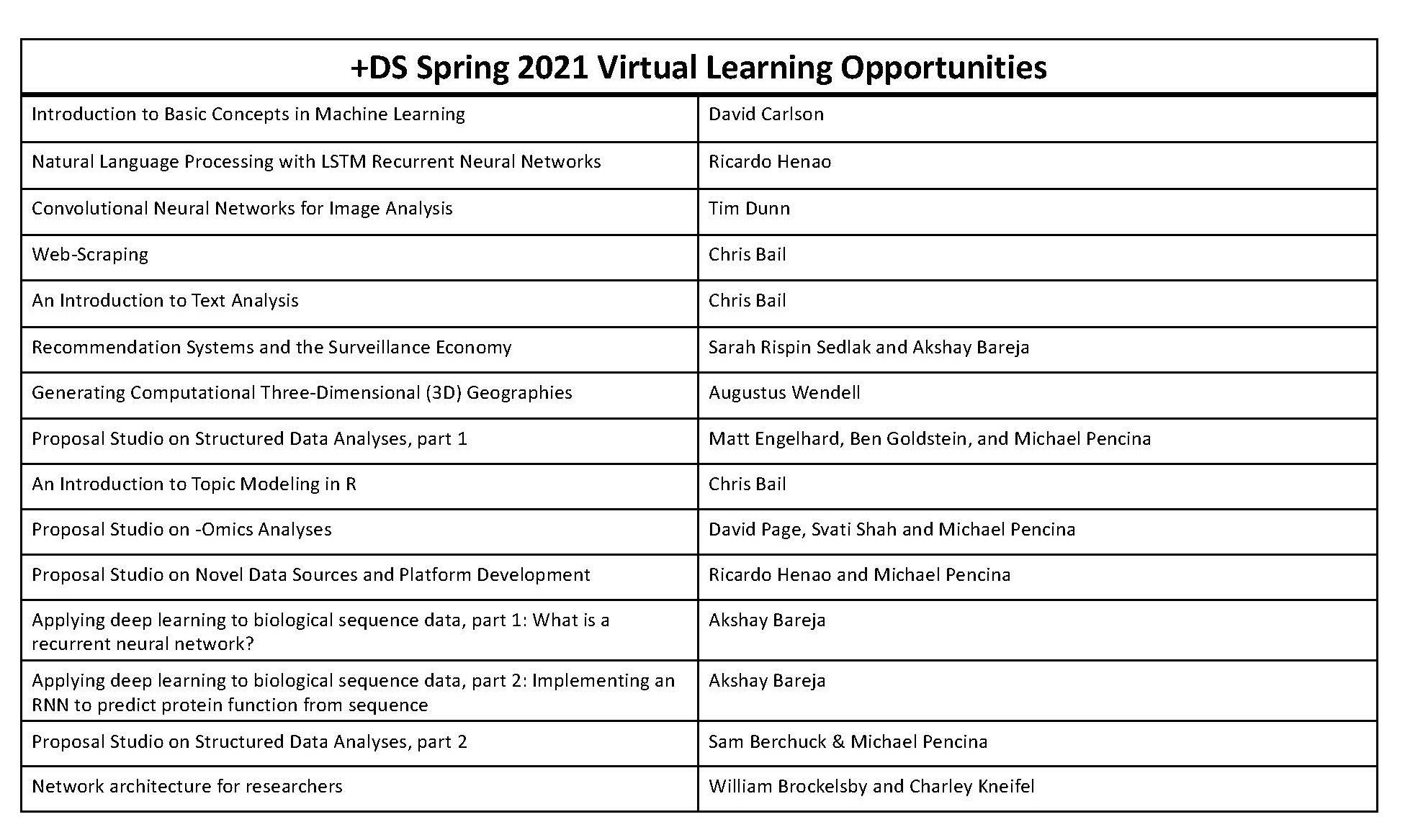 +DS Spring vLE's
